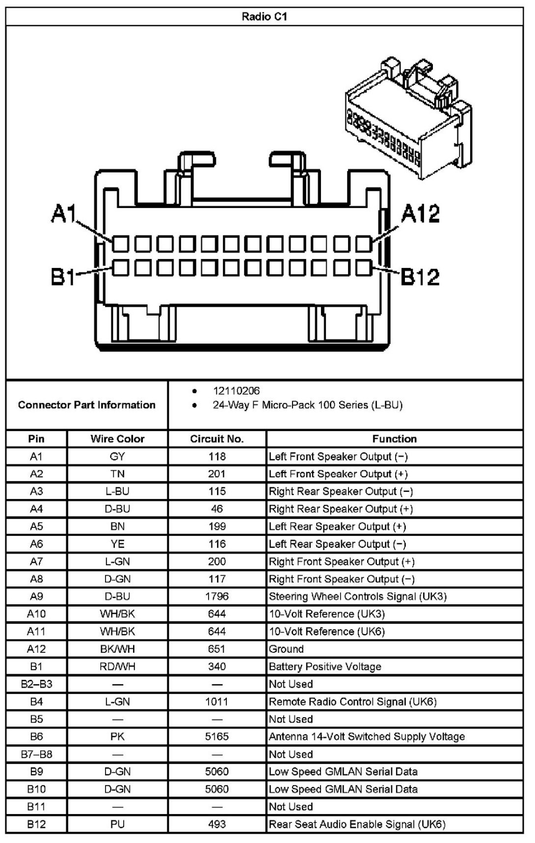 Wiring Diagram For 2004 Tahoe - Wiring Diagram Detailed - 2004 Chevy Tahoe Radio Wiring Diagram