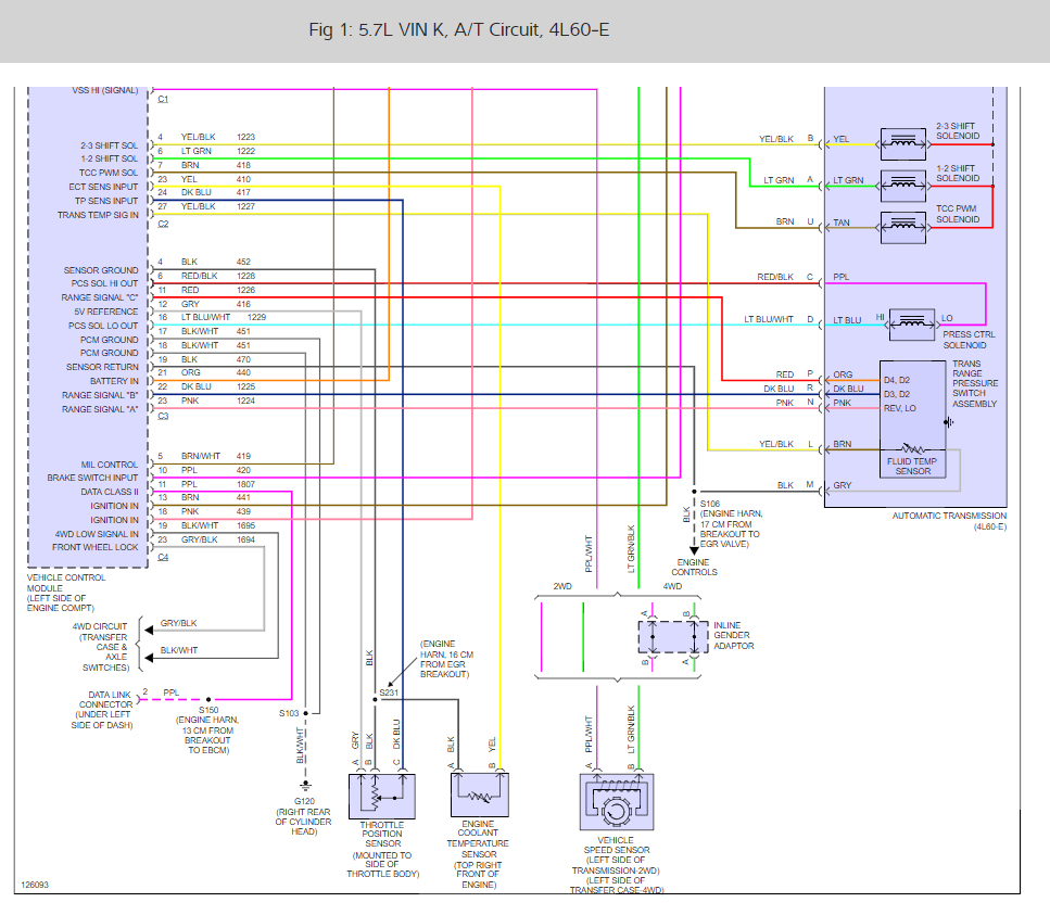 Wiring Diagram For 4L60E Transmission - Wiring Diagram Detailed - 4L60E Transmission Wiring Diagram