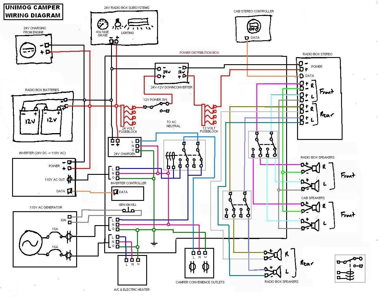 Wiring Diagram For A Camper - Wiring Diagram Detailed - Camper Trailer Wiring Diagram