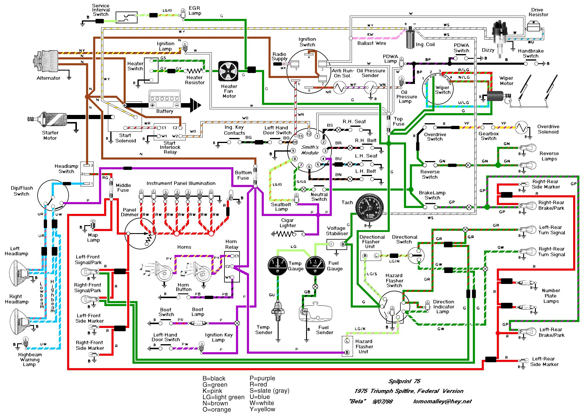 Wiring Diagram For A Car - Wiring Diagram Detailed - Automobile Wiring Diagram