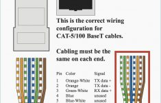 Wiring Diagram For A Cat5 Cable Valid Ieee 568B At Rj45 568B At Ieee   568 B Wiring Diagram