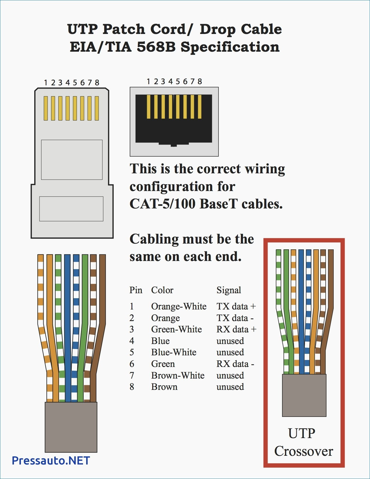Wiring Diagram For A Cat5 Cable Valid Ieee 568B At Rj45 568B At Ieee - 568 B Wiring Diagram