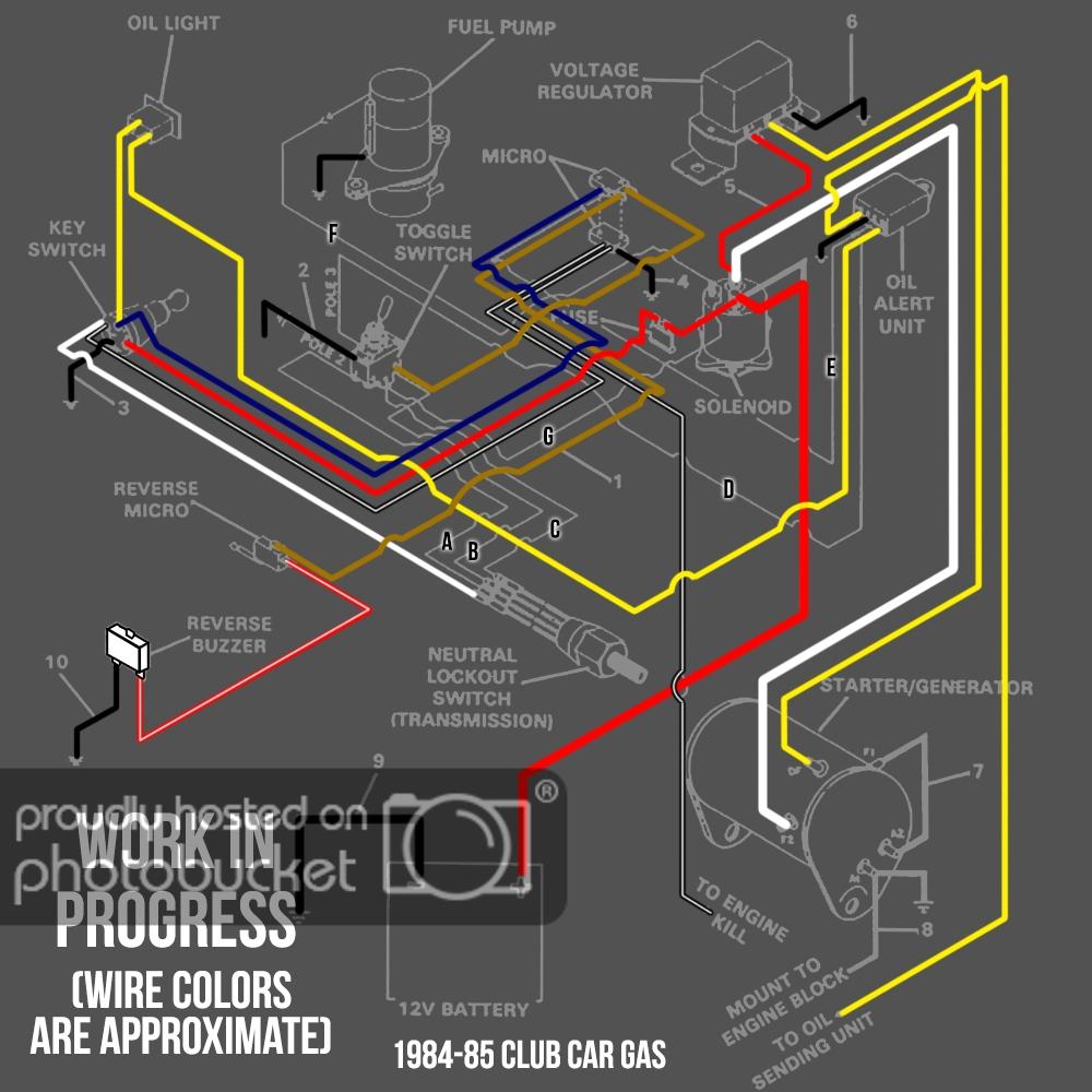 Wiring Diagram For A Gas 1985 Club Car Ds - Club Car Wiring Diagram Gas