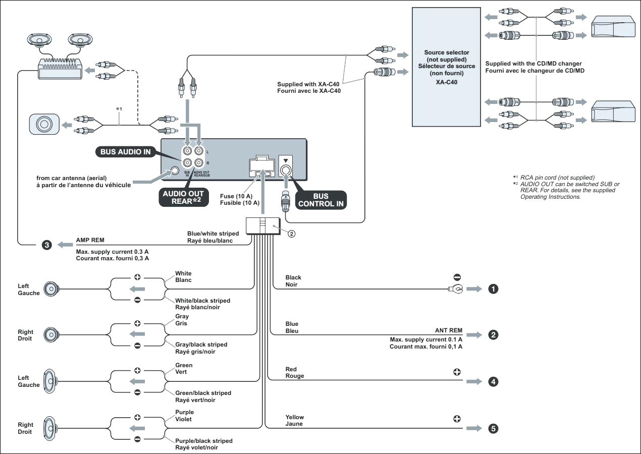 Wiring Diagram For A Sony Xplod 52Wx4 | Manual E-Books - Sony Xplod 52Wx4 Wiring Diagram