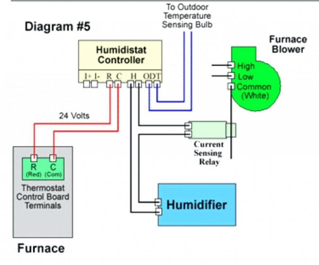 Fine Aprilaire 600 Wiring Diagram Wirings Diagram Wiring Digital Resources Instshebarightsorg