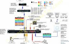 Wiring Diagram For Att Uverse | Wiring Diagram – Att Uverse Wiring Diagram