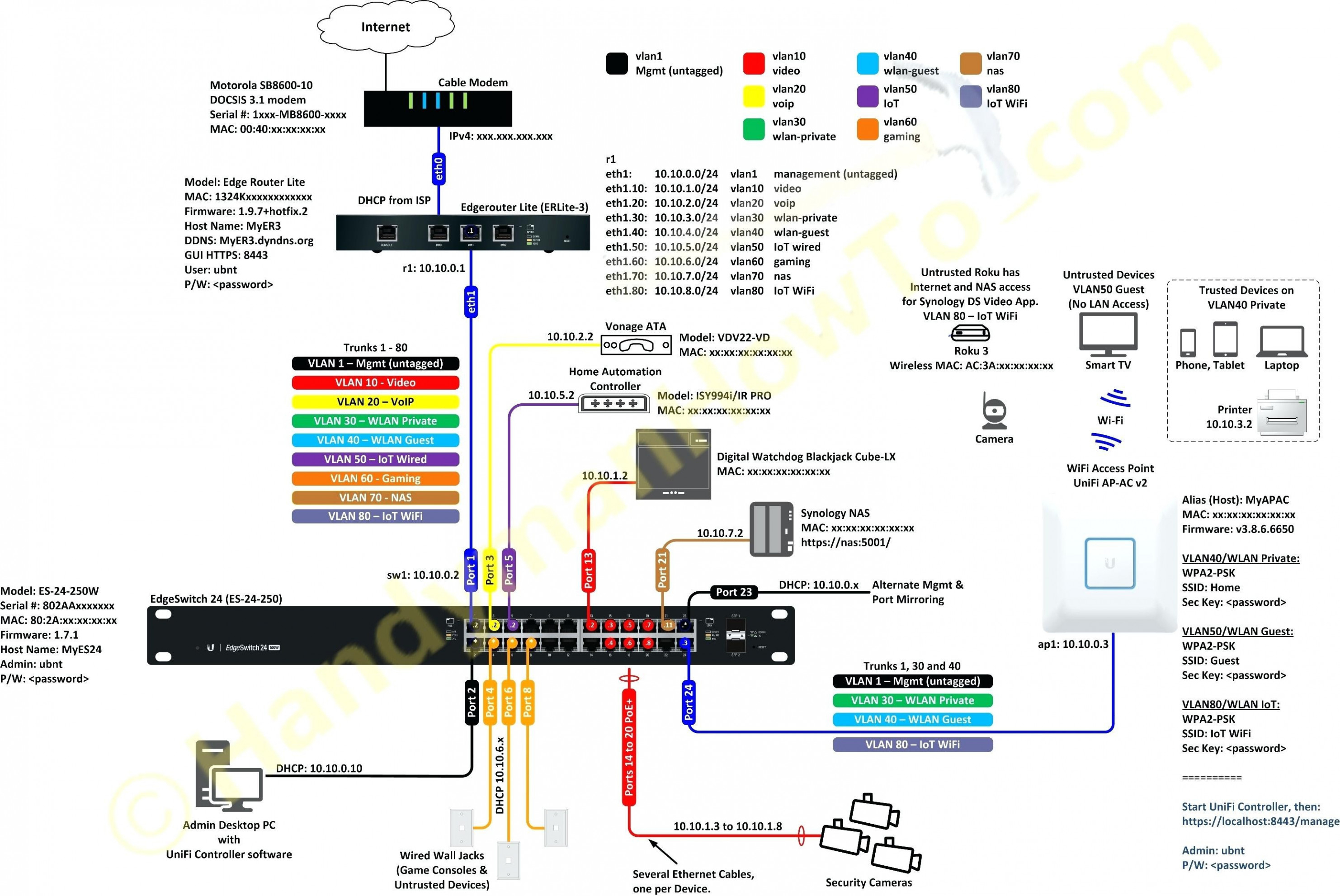 Wiring Diagram For Att Uverse   Wiring Diagram - Att Uverse Wiring Diagram