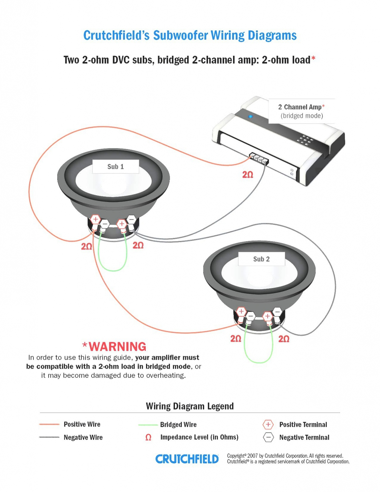 Wiring Diagram For Car Subwoofer Best Crutchfield Wiring Diagram - Subwoofer Wiring Diagram Dual 2 Ohm