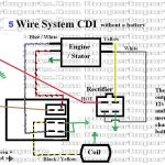 wiring diagram for chinese atv efcaviation com best of 110cc and cdi wiring  diagram � 5 pin
