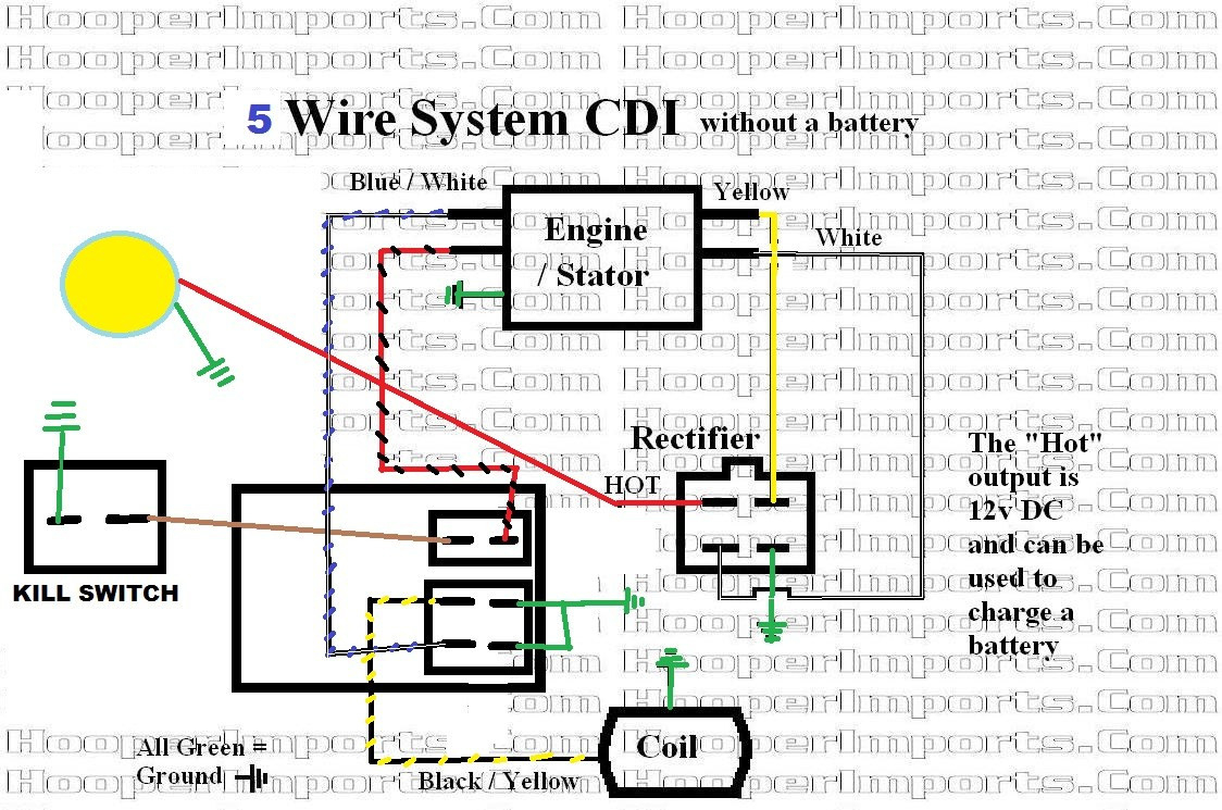 Wiring Diagram For Chinese Atv Efcaviation Com Best Of 110Cc And - Cdi Wiring Diagram