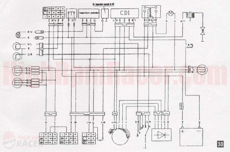 Wiring Diagram For Chinese Four Wheeler - Wiring Diagram Detailed - Chinese Atv Wiring Diagram