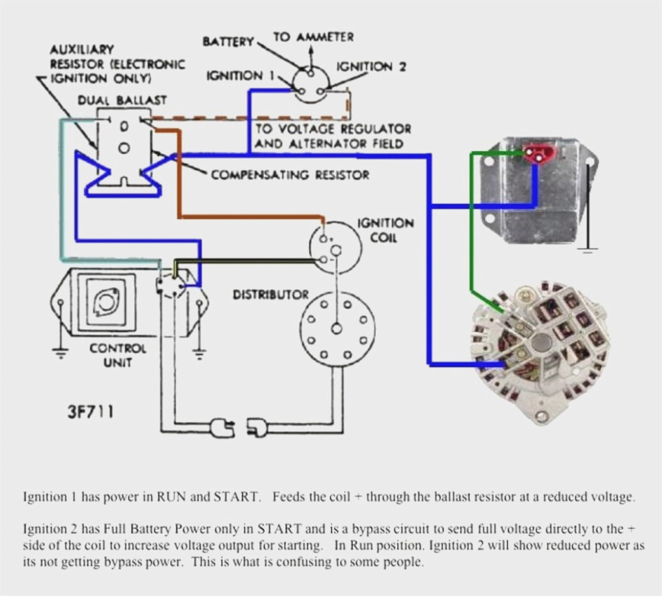 Wiring Diagram For Chrysler Electronic Ignition | Wiring Diagram - Mopar Electronic Ignition Wiring Diagram