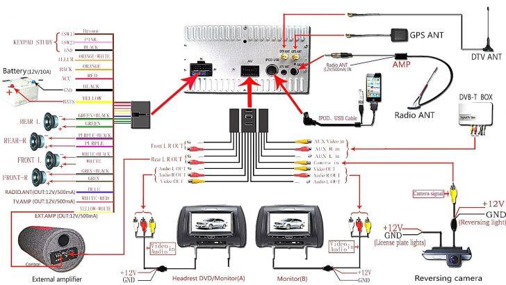 Pioneer Fh-S501Bt Wiring Diagram