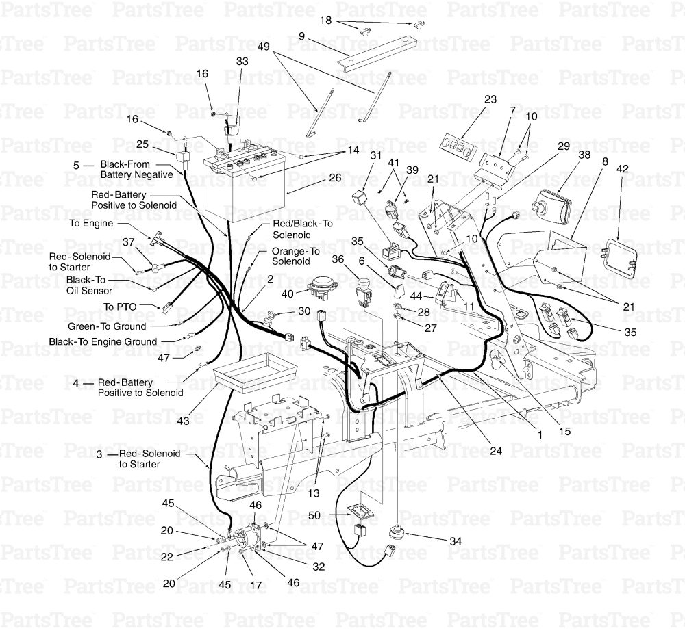 Wiring Diagram For Cub Cadet Rzt 50 | Wiring Library - Cub Cadet Rzt 50 Wiring Diagram