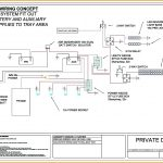 Wiring Diagram For Dual Batteries Luxury Marine Shore Power Wiring   66 Block Wiring Diagram