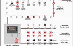 Wiring Diagram For Duct Smoke Detectors   All Wiring Diagram Data   Duct Smoke Detector Wiring Diagram