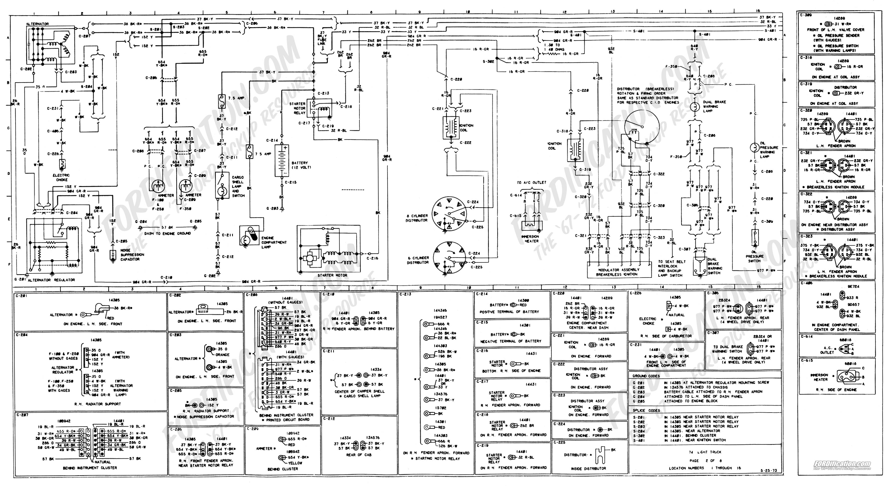 Wiring Diagram For Ford Pickup - Wiring Diagrams Hubs - Ford 8N Wiring Diagram