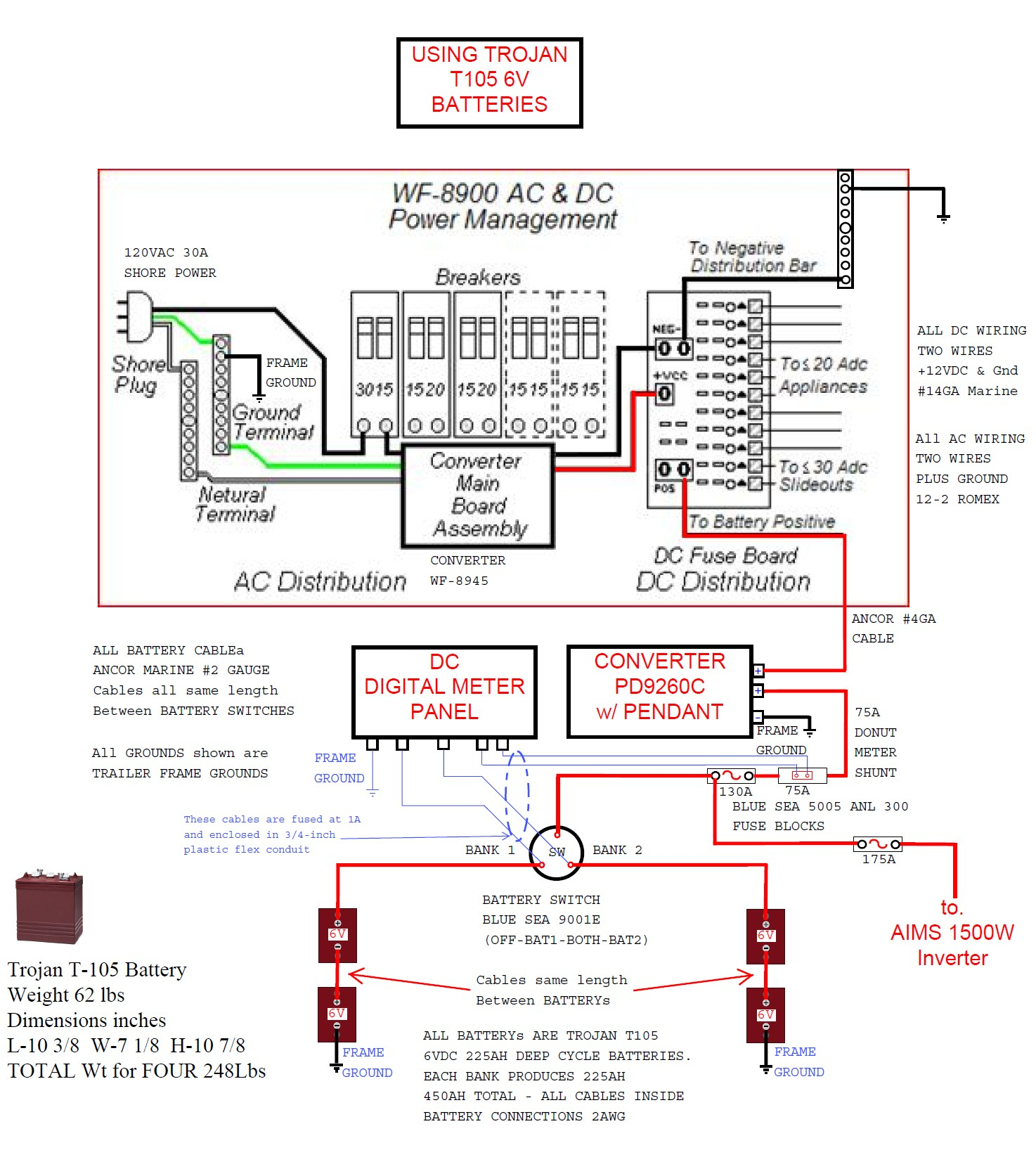 Wiring Diagram For Inverter New Rv Converter 12 5 | Hastalavista - Rv Converter Wiring Diagram