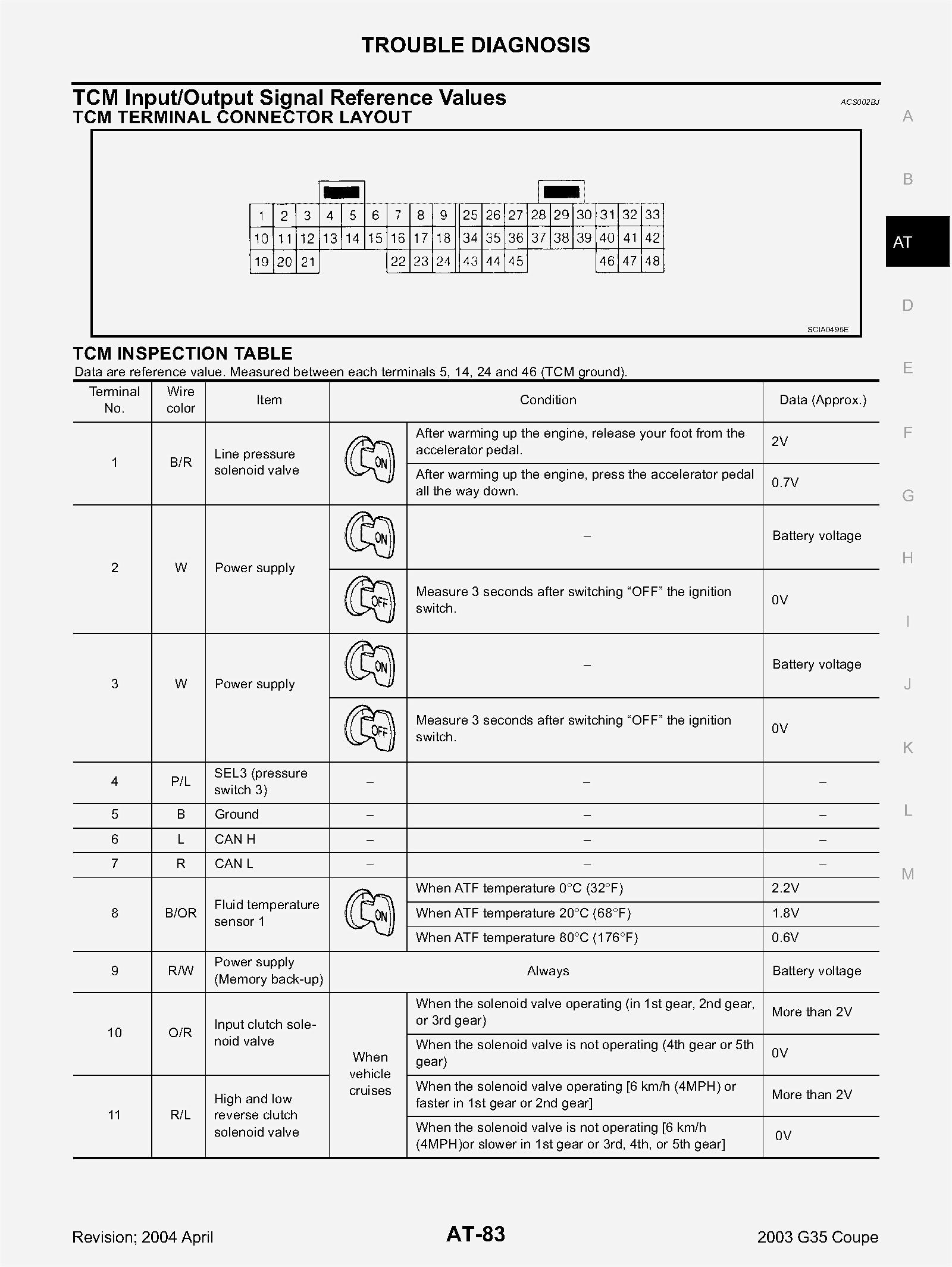 Wiring Diagram For Kenwood Kdc 138 | Wiring Diagram - Kenwood Kdc 138 Wiring Diagram