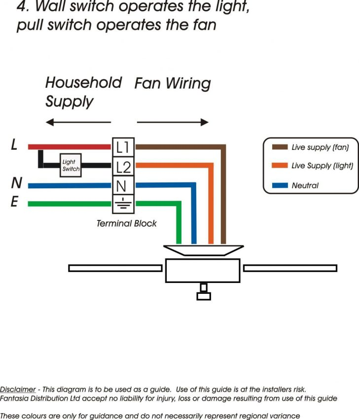 Low Voltage Landscape Lighting Wiring Diagram