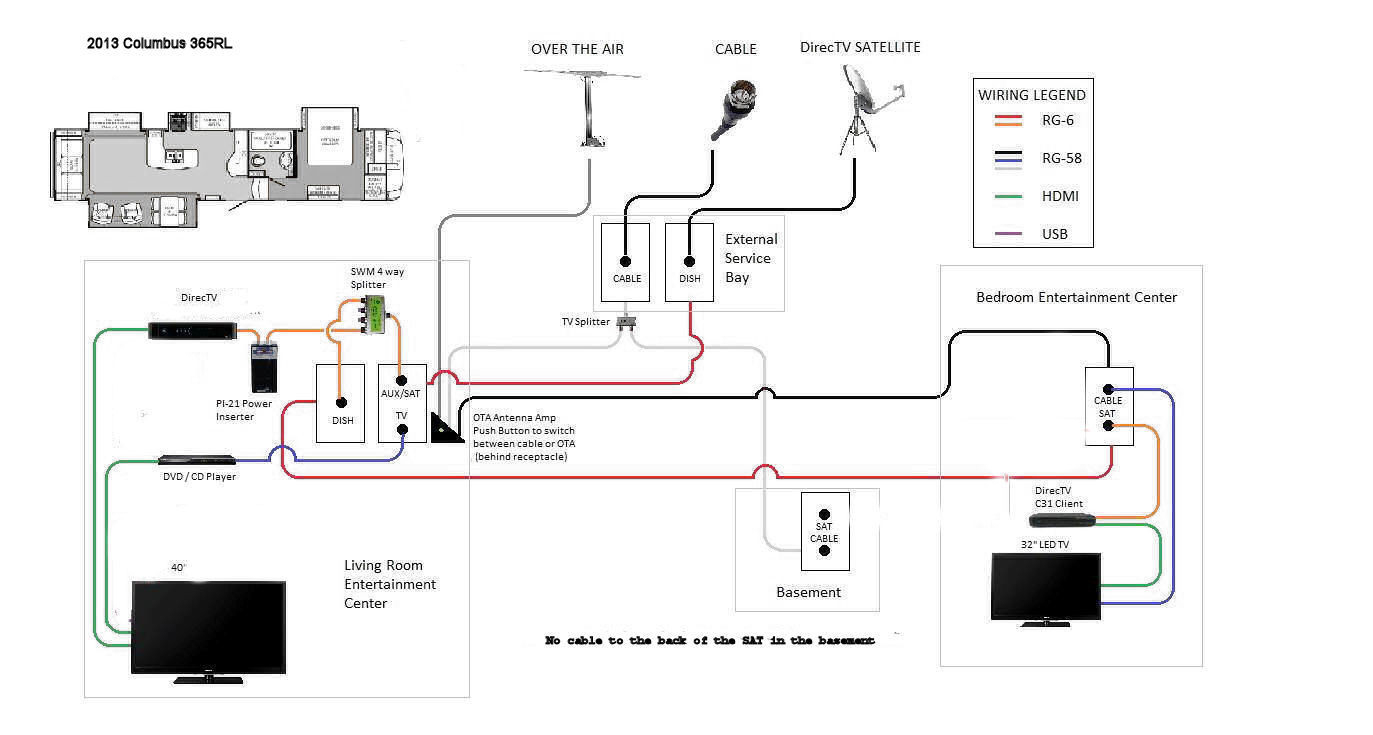 Wiring Diagram For Rv Tv - Data Wiring Diagram Site - Rv Inverter Wiring Diagram
