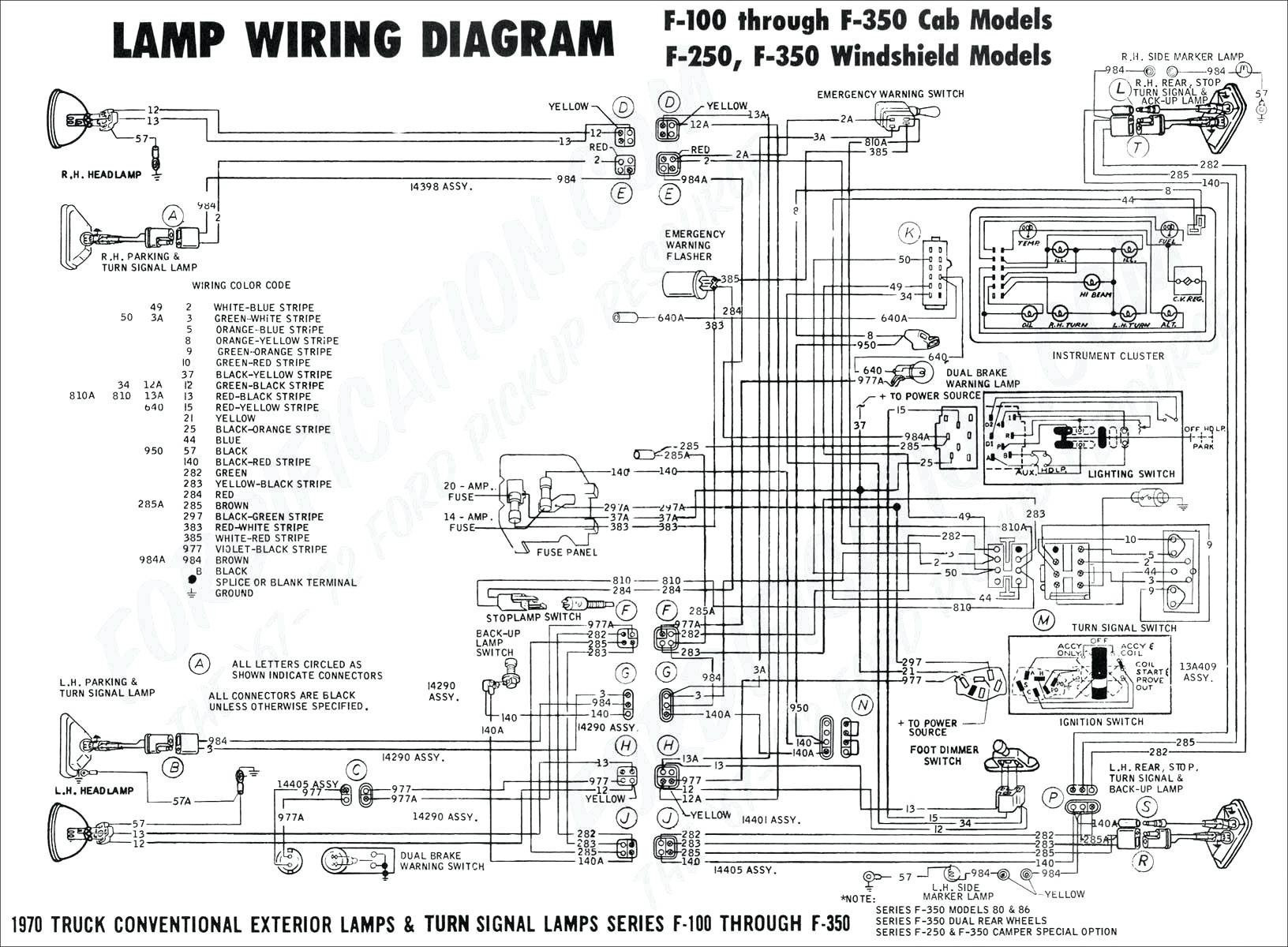 Wiring Diagram For Starter Solenoid - Pickenscountymedicalcenter - Starter Wiring Diagram Ford