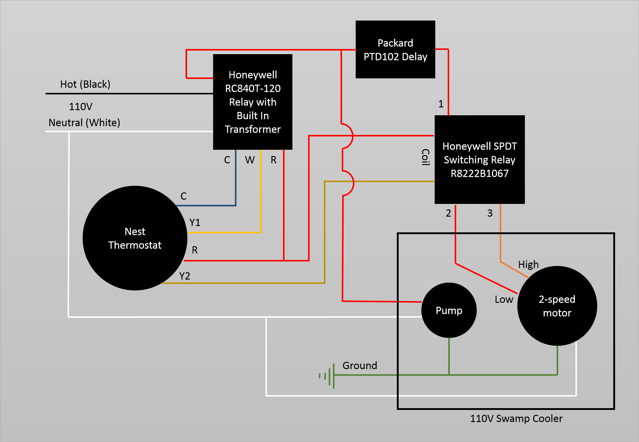 Wiring Diagram For Swamp Cooler | Wiring Library - Swamp Cooler Motor Wiring Diagram