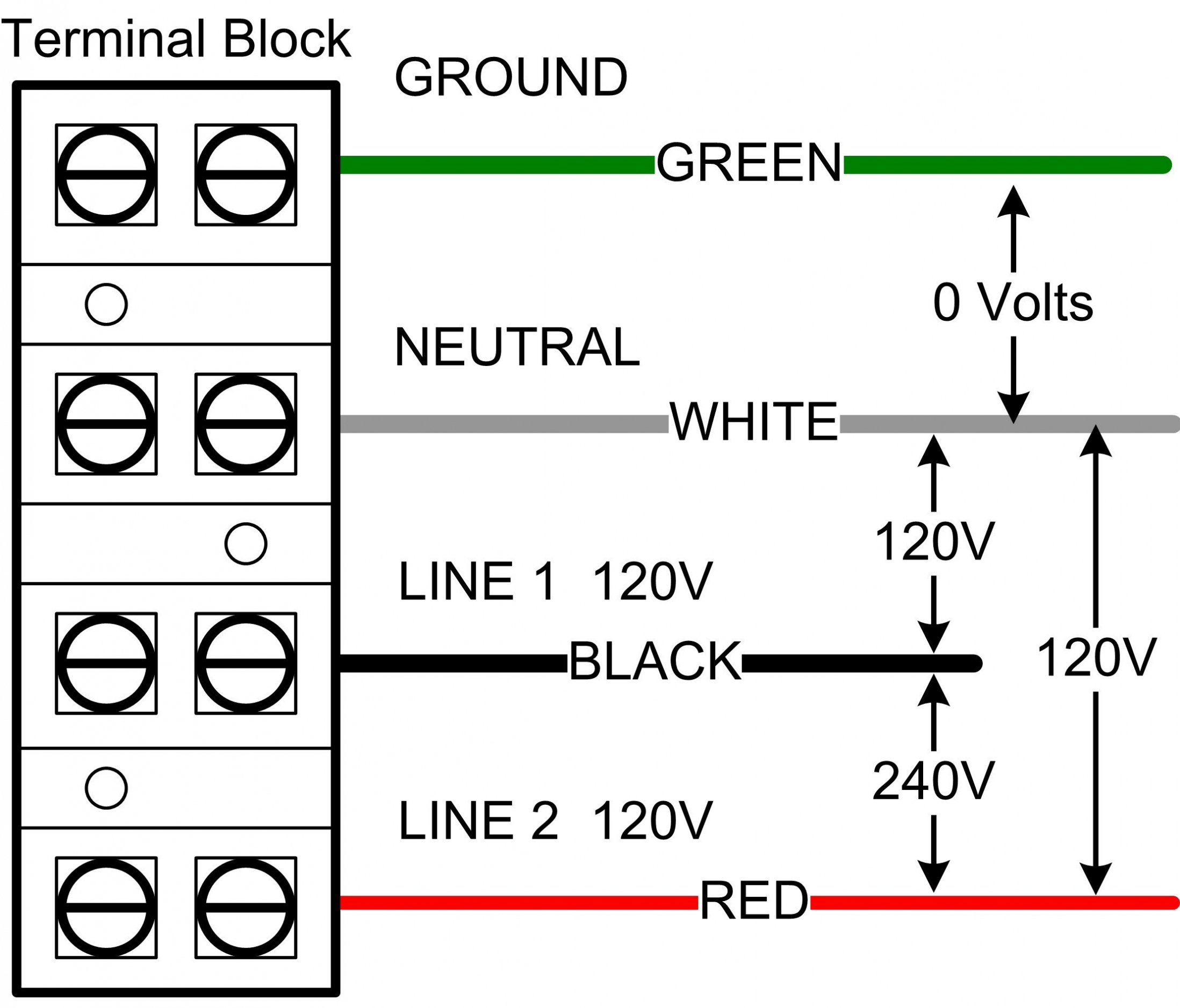 Wiring Diagram For Well Pump New Wiring Diagram For Jet Pump Best 3 - 3 Wire Well Pump Wiring Diagram