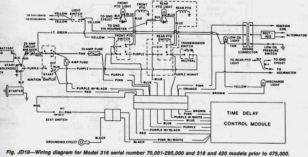 Pleasant John Deere Z425 Wiring Diagram Wirings Diagram Wiring 101 Israstreekradiomeanderfmnl