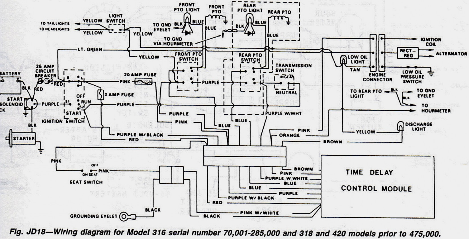 Outstanding X540 Wiring Diagram Wiring Diagram Wiring Database Wedabyuccorg