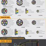 Wiring Diagram Ford Trailer Plug New 7 Way 3   Hastalavista   Ford Trailer Wiring Diagram 7 Way