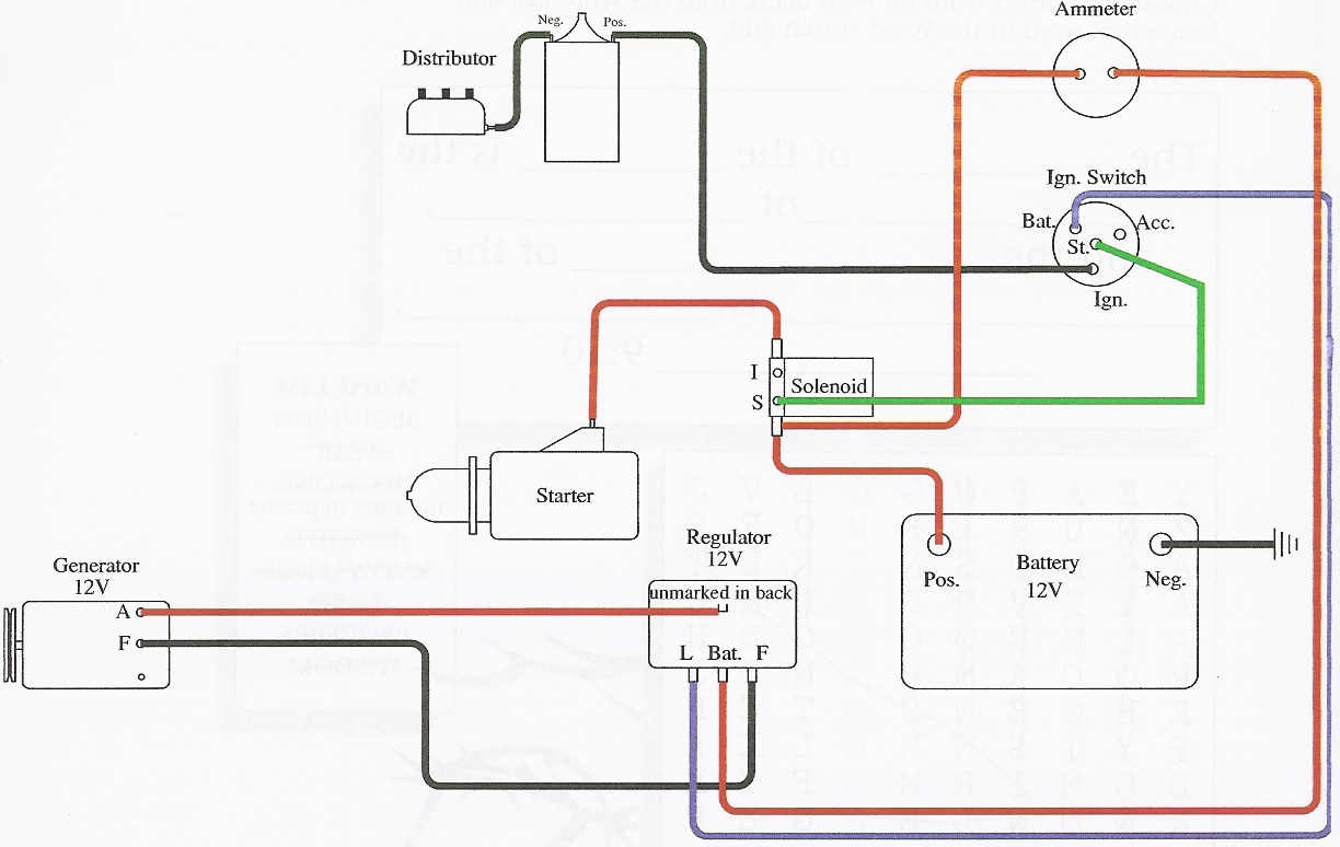 Wiring Diagram Generator - Allischalmers Forum - 12V Wiring Diagram