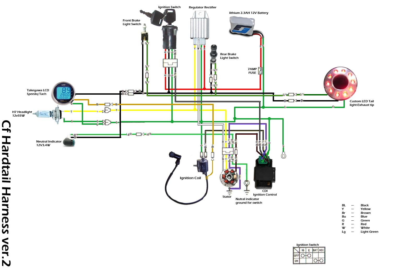 Wiring Diagram How To Wire 110 Block Black White Green Ground Start - Cdi Wiring Diagram