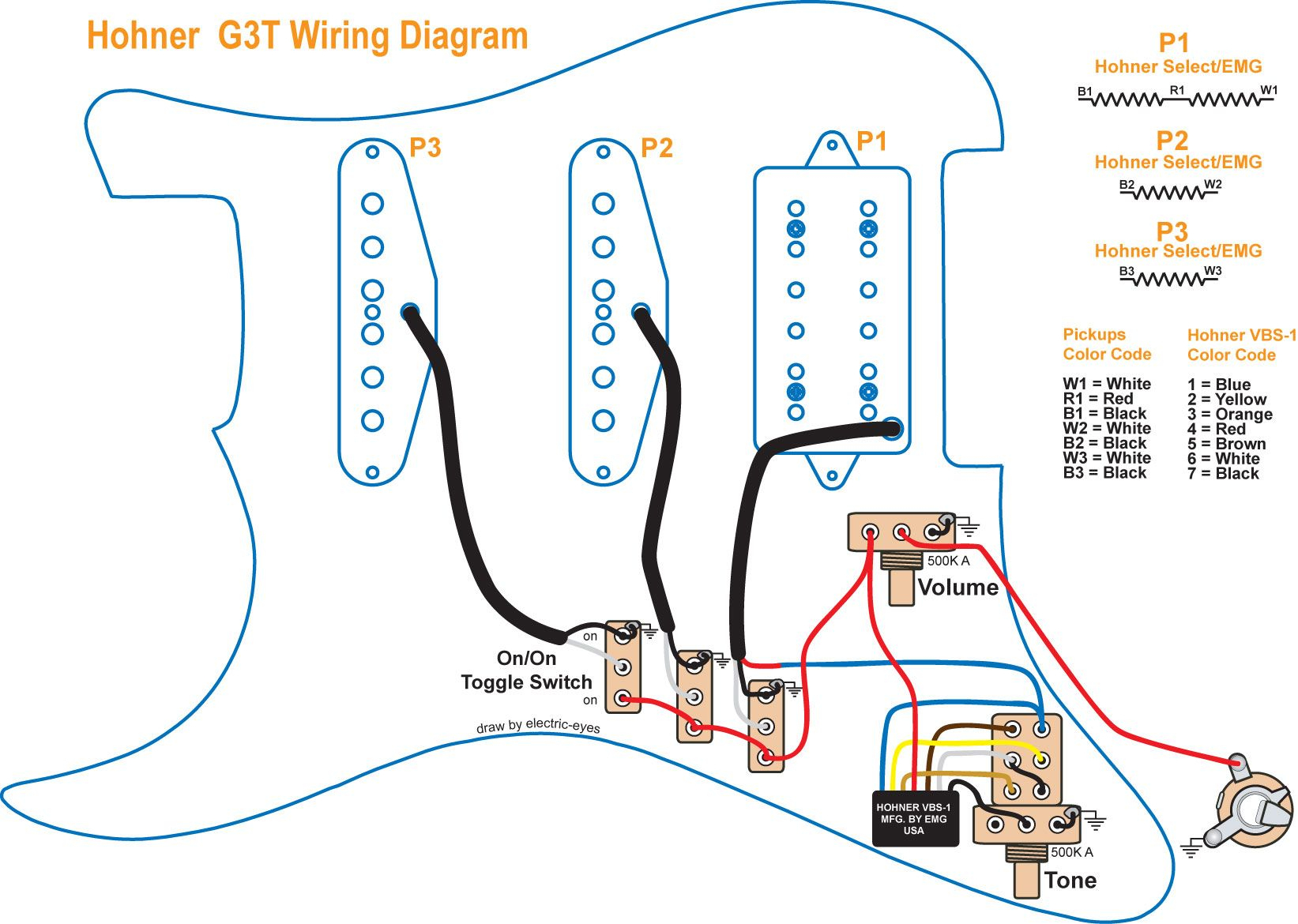 Wiring Diagram Of Electric Guitar - Wiring Diagram Detailed - Electric Guitar Wiring Diagram