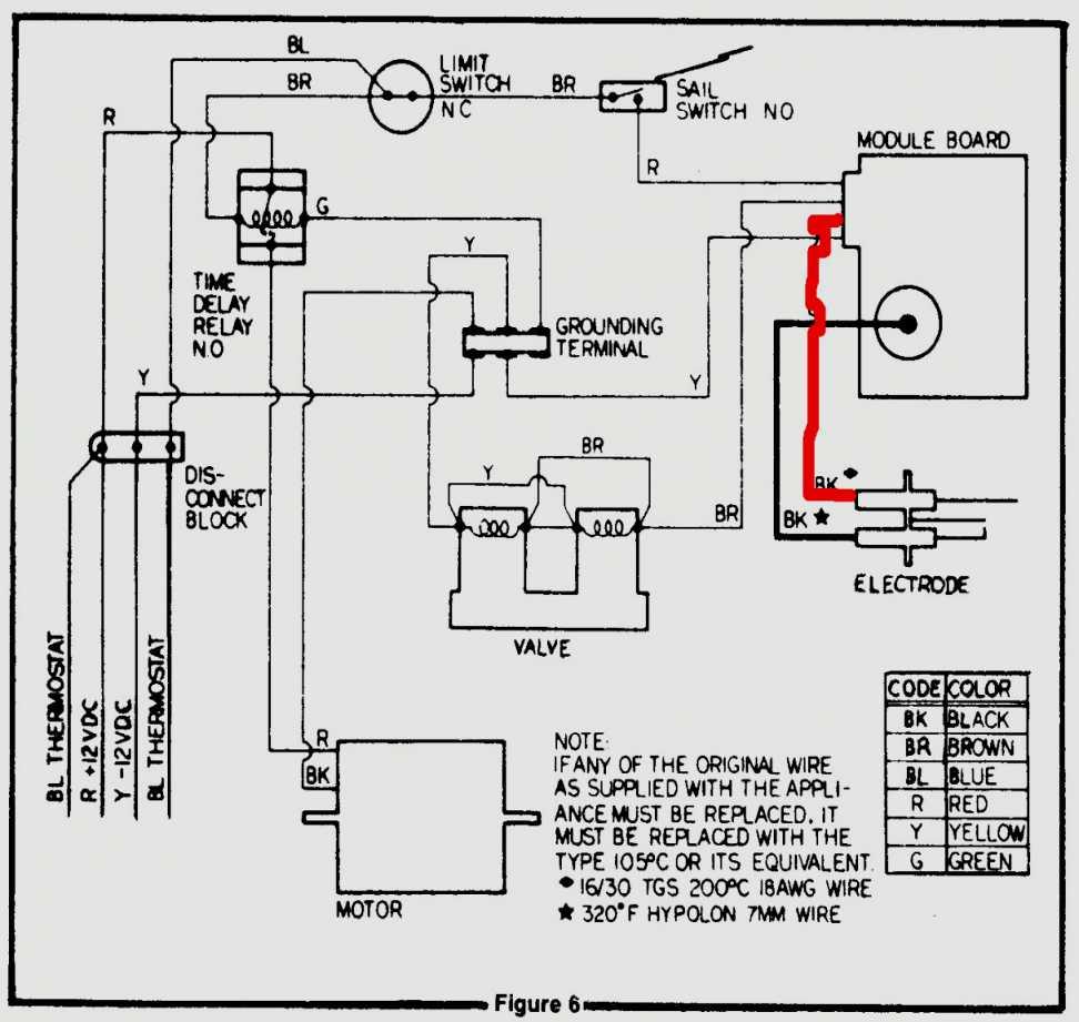 Wiring Diagram Rv Suburban Furnace Nt   Wiring Diagram - Suburban Rv Furnace Wiring Diagram