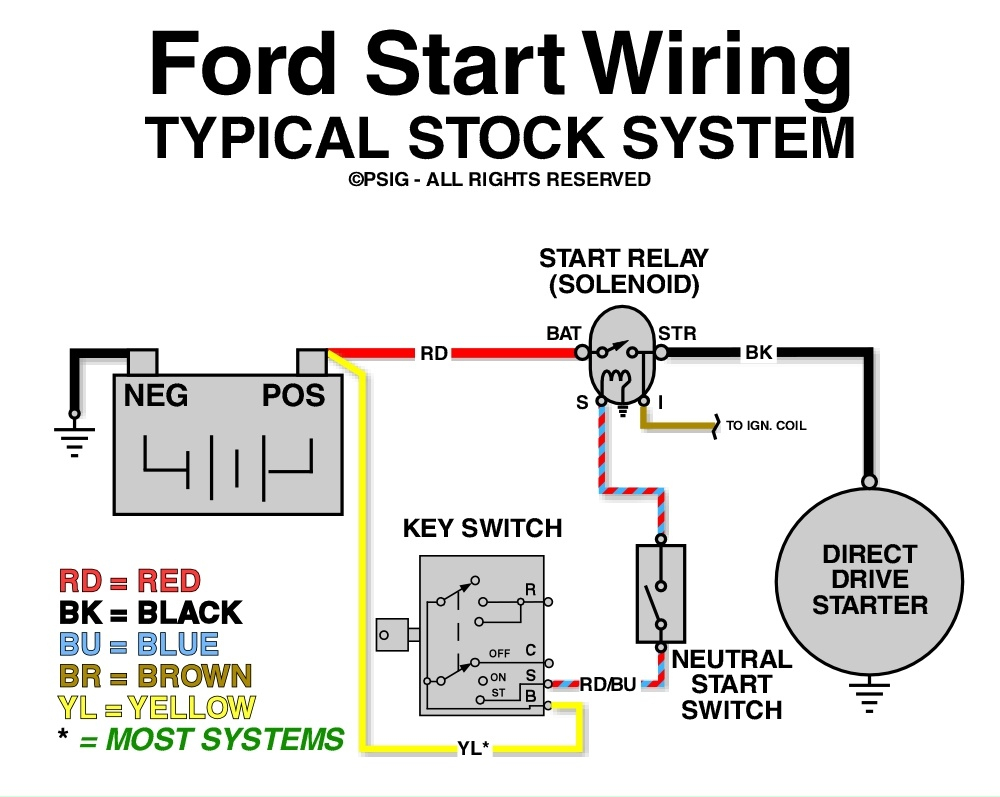 Wiring Diagram Starter Solenoid Wire With Diagrams Kill Switch - Briggs And Stratton Starter Solenoid Wiring Diagram