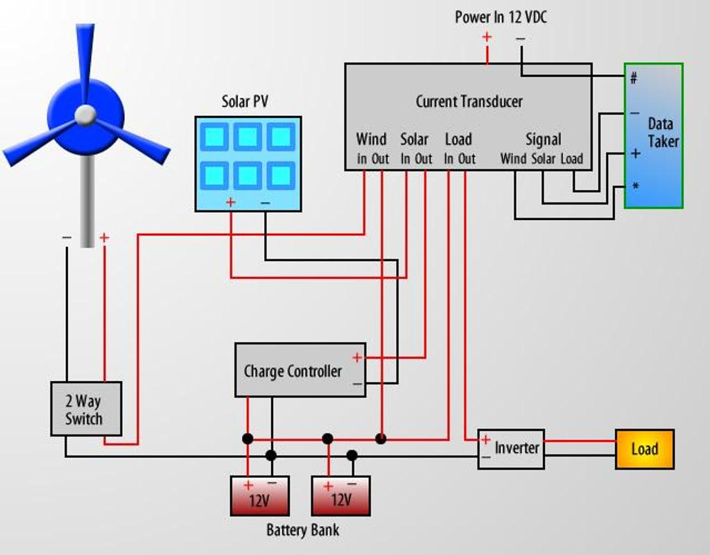 Wiring Diagram Wind Turbine Solar Panel For Android - Apk Download - Wind Turbine Wiring Diagram