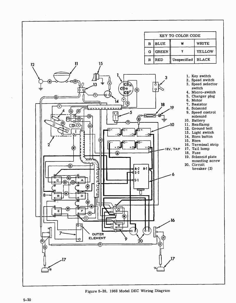 Wiring Diagram : Wiring Diagram Great Photograph Of Volt Golf Cart - 36 Volt Club Car Golf Cart Wiring Diagram