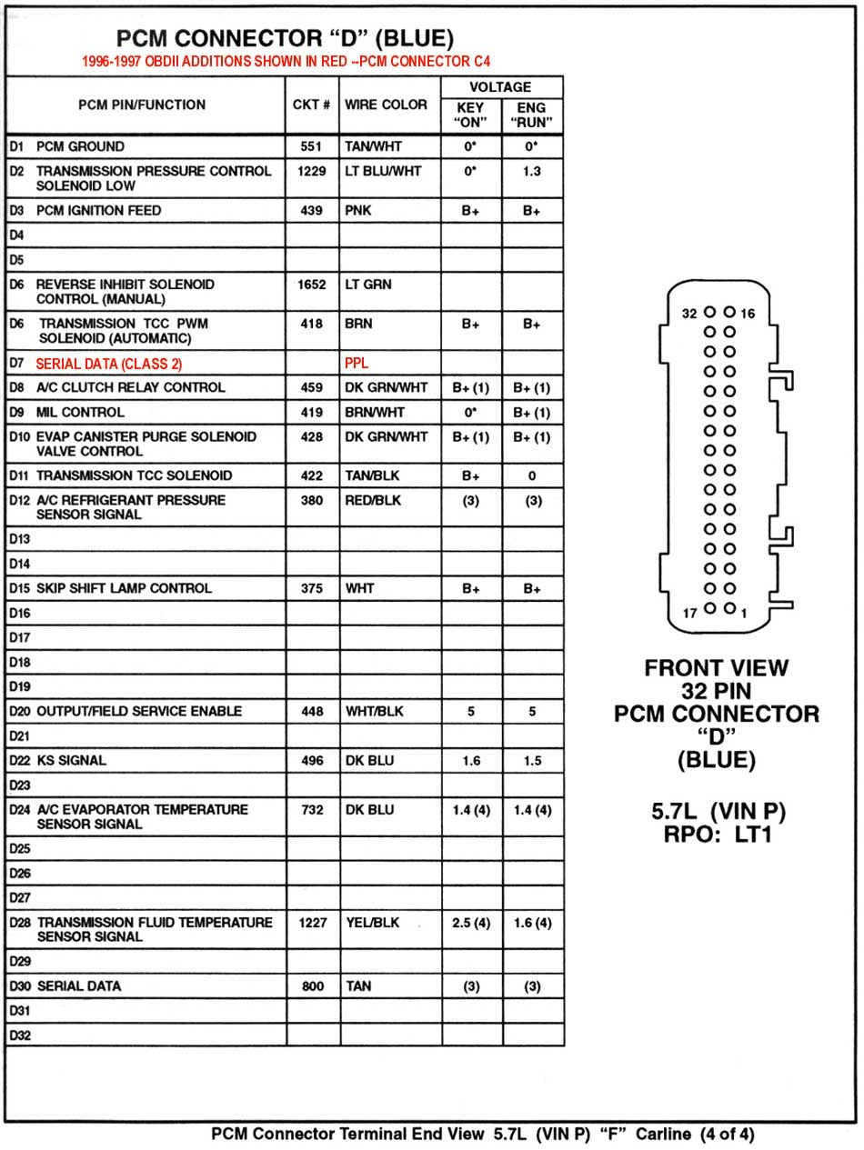Wiring Diagrams And Pinouts – Brianesser - 1995 Chevy Silverado Wiring Diagram