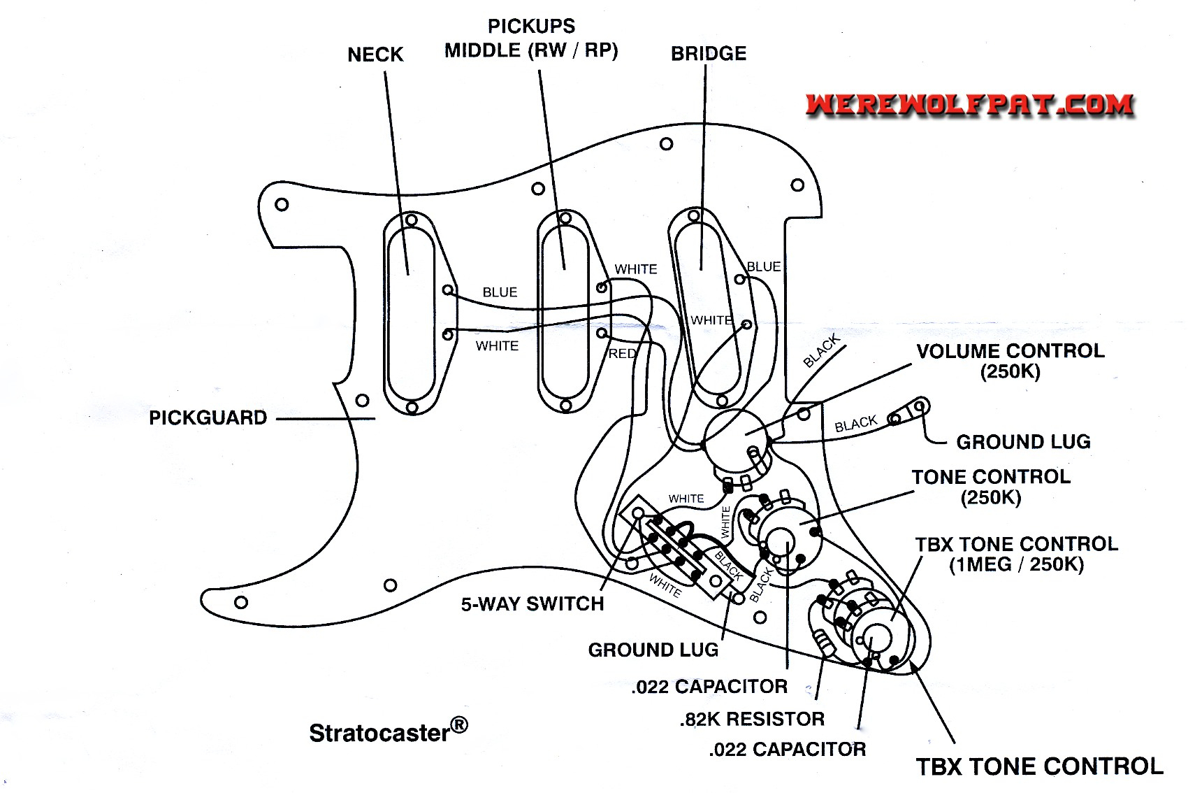 Wiring Diagrams - L Like Wiring - Strat Wiring Diagram