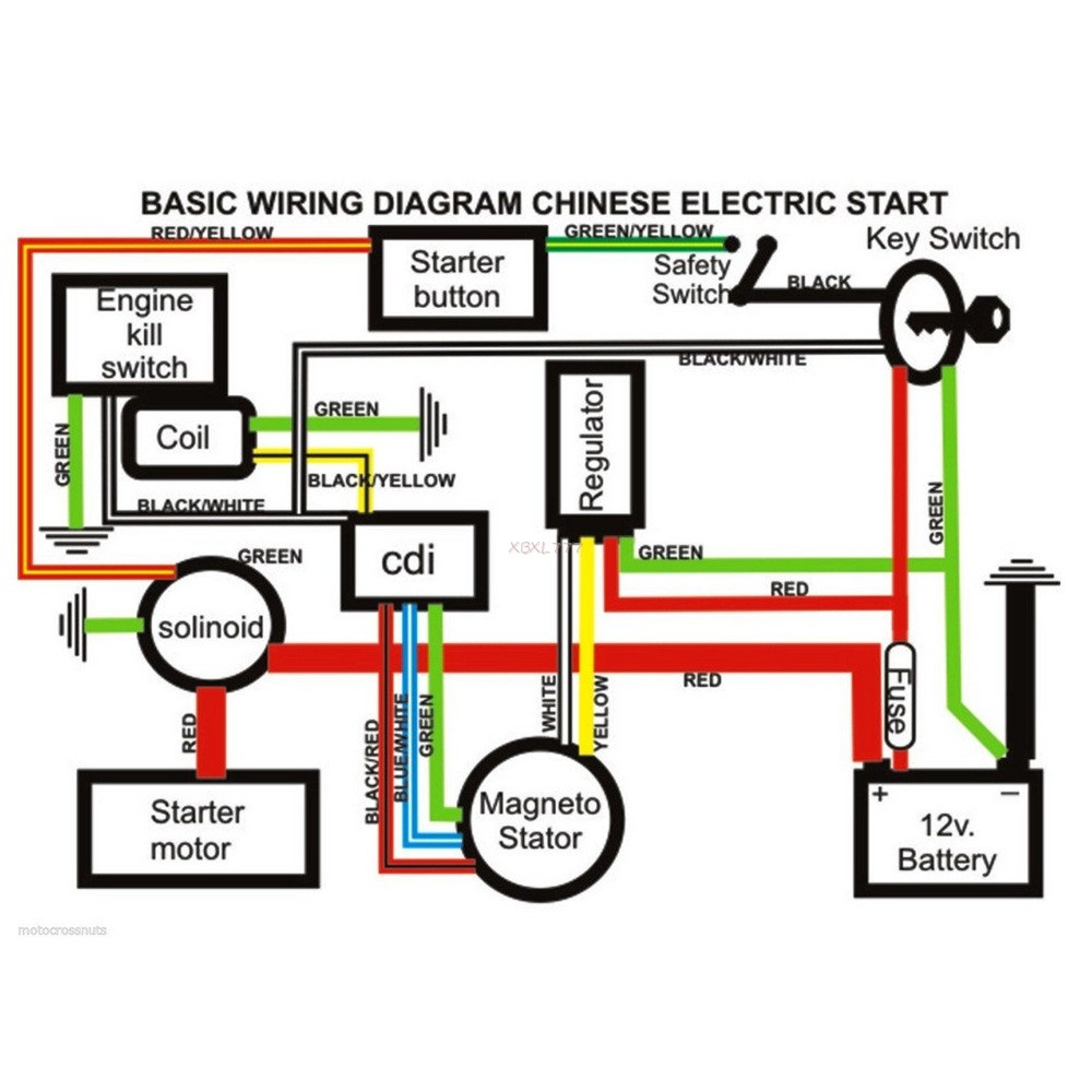 Wiring Diagrams On A 250 Chinese 4 Wheeler - Wiring Diagrams Thumbs - Chinese Quad Wiring Diagram