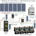 Wiring Diagrams Rv Solar Wiring Diagram With Template Pics Rv Solar   Rv Solar Wiring Diagram