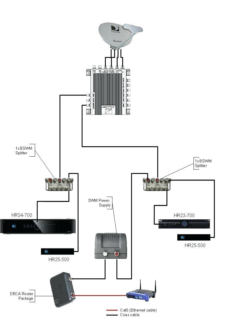 Astounding Wiring Diagrams Swm And Deca 8 Wiring Diagram Directv Swm 16 Wiring Digital Resources Instshebarightsorg