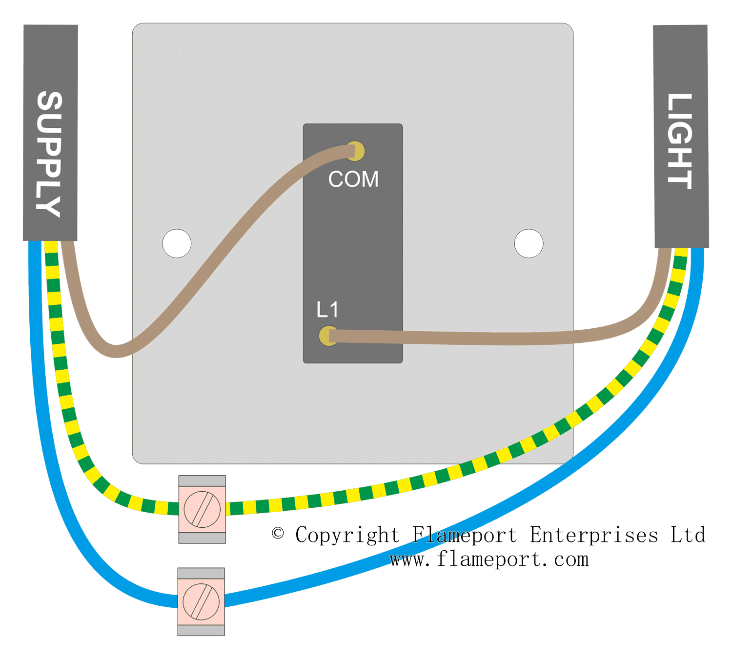 Wiring For A Single Loft Or Garage Light - Wiring Diagram For Light Switch