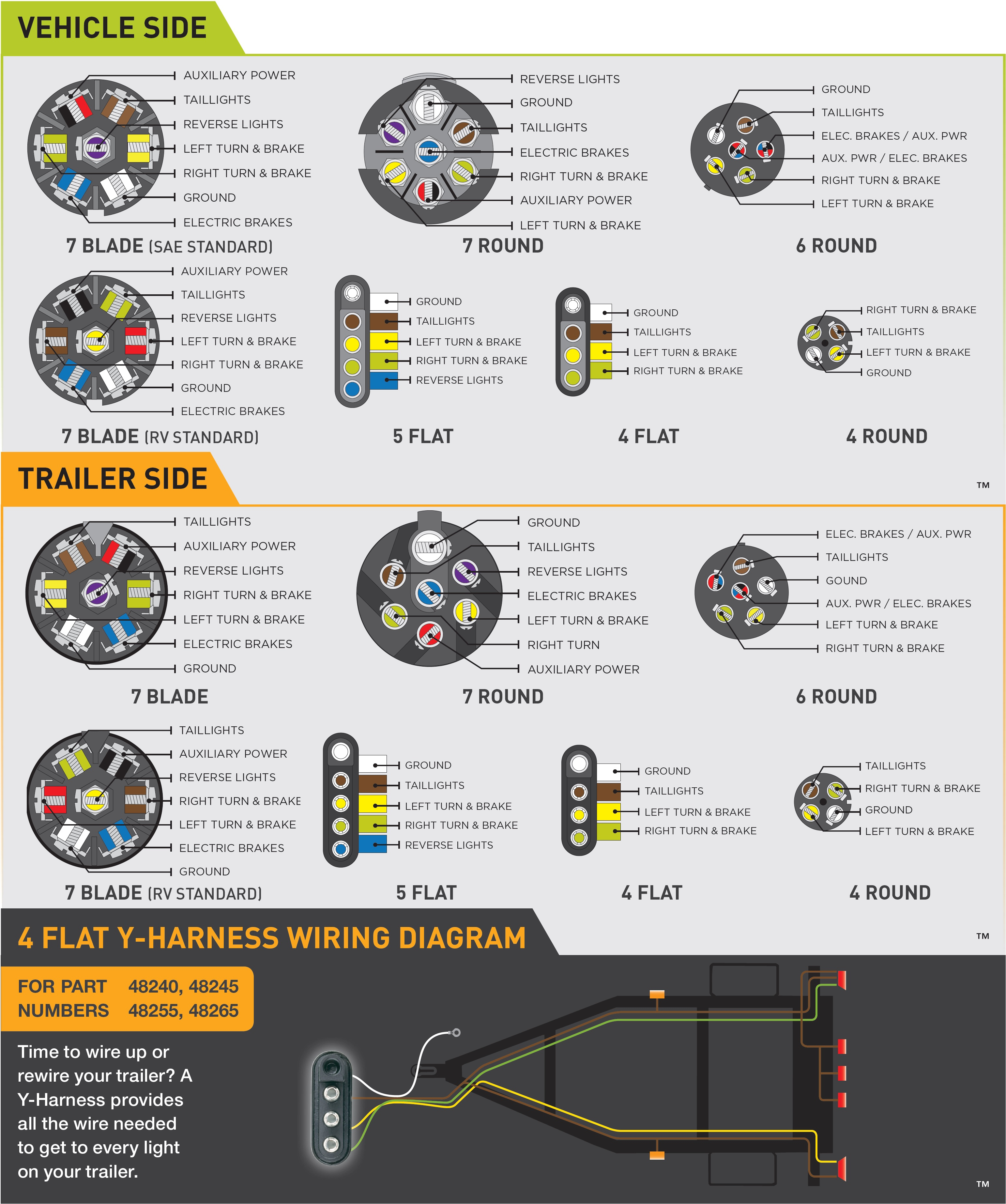 Wiring Guides - 7 Pin Trailer Connector Wiring Diagram