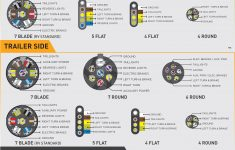 Wiring Guides   Seven Pin Wiring Diagram