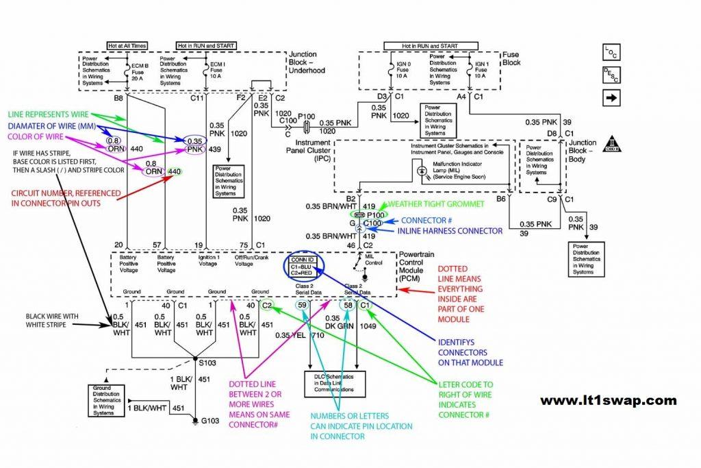 4.3 Vortec Wiring Diagram | Wirings Diagram on universal wiring harness, fuel pump wiring harness, engine swap wiring harness, trailer tow wiring harness,