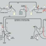 Wiring Lights And Outlets On Same Circuit Diagram Basement A Full – Wiring A Light Switch Diagram