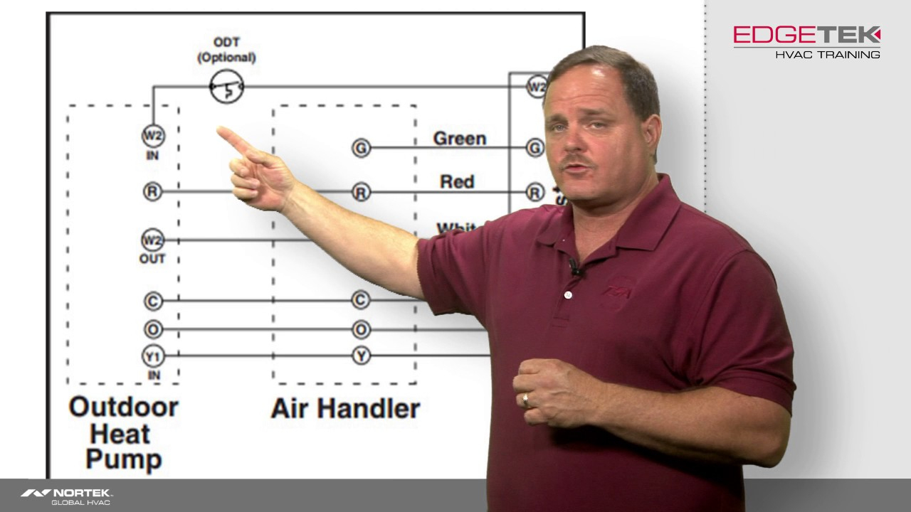 Wiring Of A Single-Stage Heat Pump - Youtube - Heat Pump Thermostat Wiring Diagram