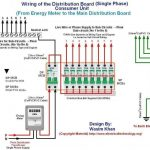 Wiring Of The Distribution Board From Energy Meter To The Consumer Unit   Single Phase House Wiring Diagram